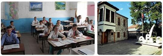 Albania Schooling