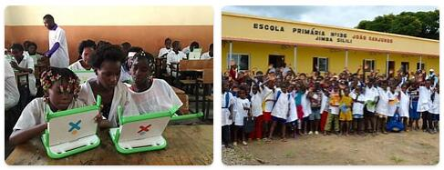 Angola Schooling