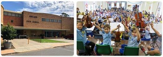 Australia Schooling