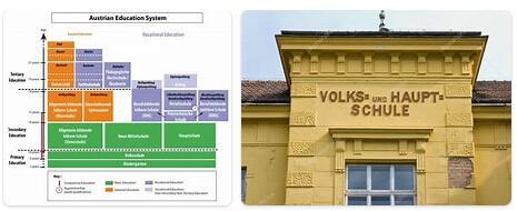 Austria Schooling
