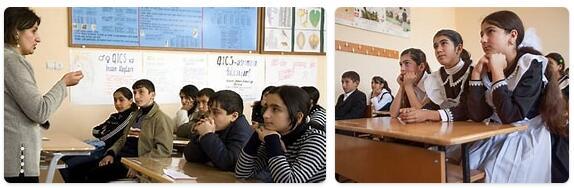 Azerbaijan Schooling