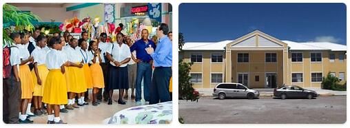 Bahamas Schooling