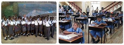 Barbados Schooling