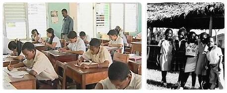 Belize Schooling