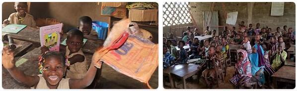 Benin Schooling