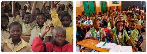 Burkina Faso Schooling