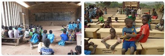 Central African Republic Schooling