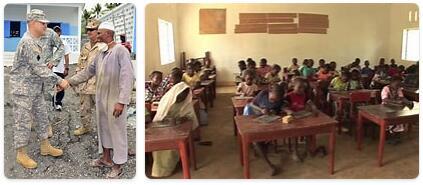 Comoros Schooling