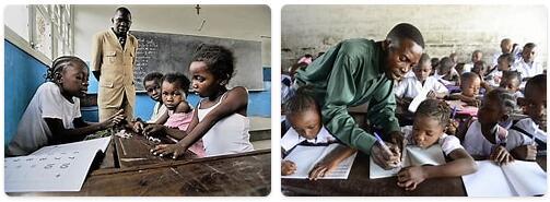 Democratic Republic of The Congo Schooling