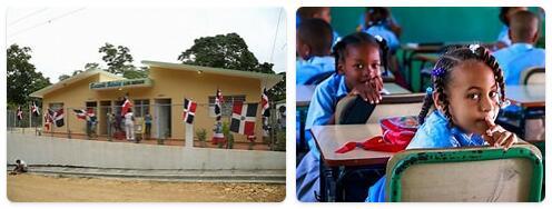 Dominican Republic Schooling