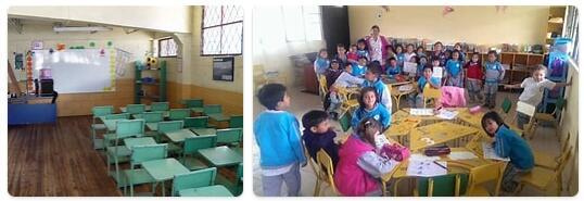 Ecuador Schooling