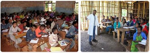 Ethiopia Schooling