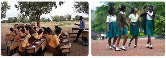 Ghana Schooling