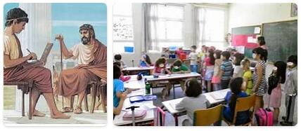 Greece Schooling