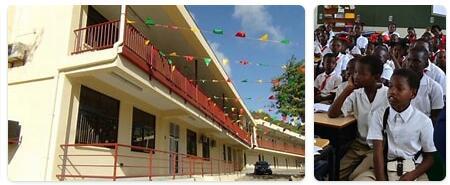 Grenada Schooling