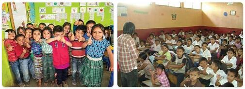 Guatemala Schooling