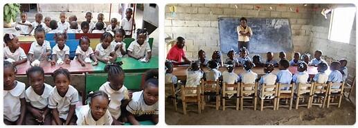 Haiti Schooling