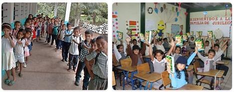 Honduras Schooling