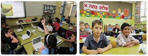 Israel Schooling