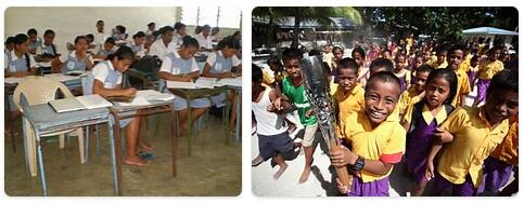 Kiribati Schooling