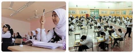 Kuwait Schooling