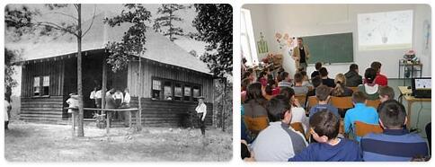 Macedonia Schooling