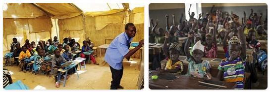Mali Schooling