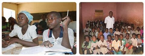 Niger Schooling