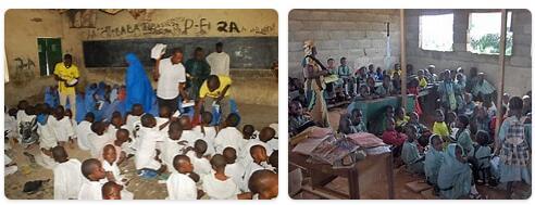Nigeria Schooling