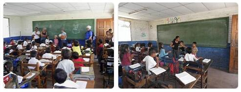 Panama Schooling