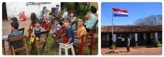 Paraguay Schooling