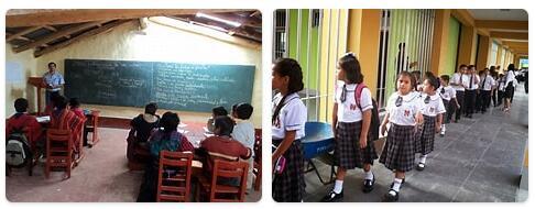 Peru Schooling