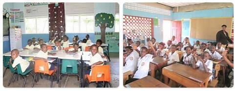 Saint Lucia Schooling