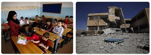 Syria Schooling