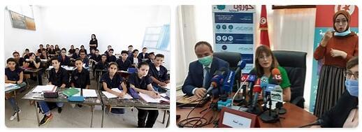 Tunisia Schooling
