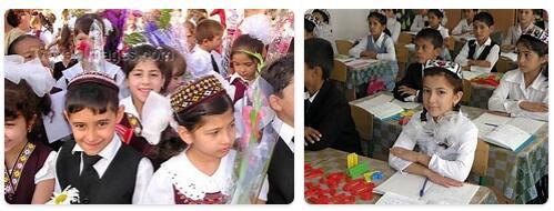 Turkmenistan Schooling